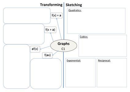 C1 Graphs Topic Mat.docx