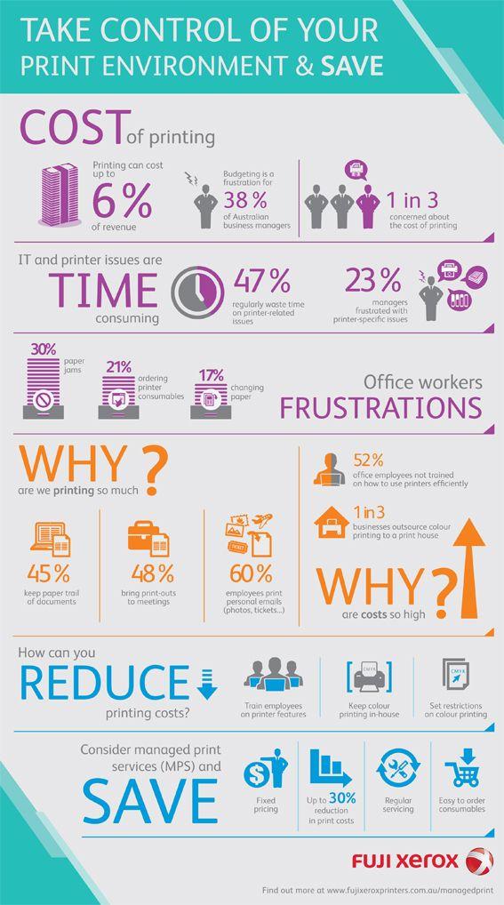 Fuji Xerox Infographic by Slidemaster
