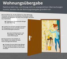 Die Wohnungsübergabe: Worauf Sie achten müssen und was ins Übergabeprotokoll gehört: http://www.immonet.de/umzug/wohnungsuebergabe.html Eine Infografik von #Immonet