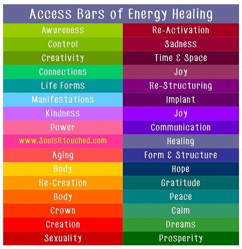 """There are 32 bars of energy that run through and around your head that connect to different aspects of your life. We call all of the points you touch when using this modality """"The Bars."""" Just by gently touching the Bars you effectively erase everything you have ever stored there. Just five minutes can erase 5,000 to 10,000 years of stored points of view. What is the value of erasing this bank of data you have stored all this lifetime, and every lifetime?"""