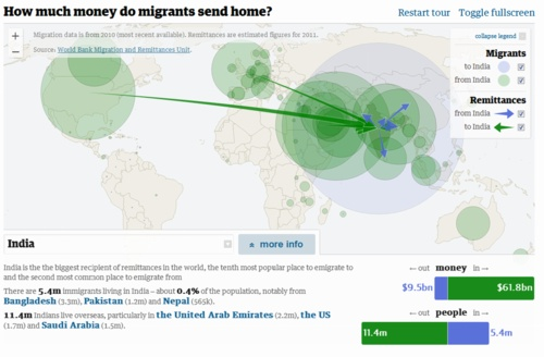 Working in a foreign country often means sending money back home. This map explains the relationship between migrant workers and the economic effect on their home economies.