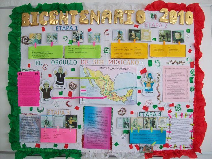 M s de 25 ideas incre bles sobre periodico mural de for Como elaborar un periodico mural escolar