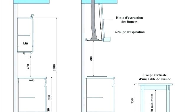 Hauteur Plan De Travail Cuisine Ikea Ideas