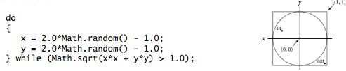 Do-while loop in Java