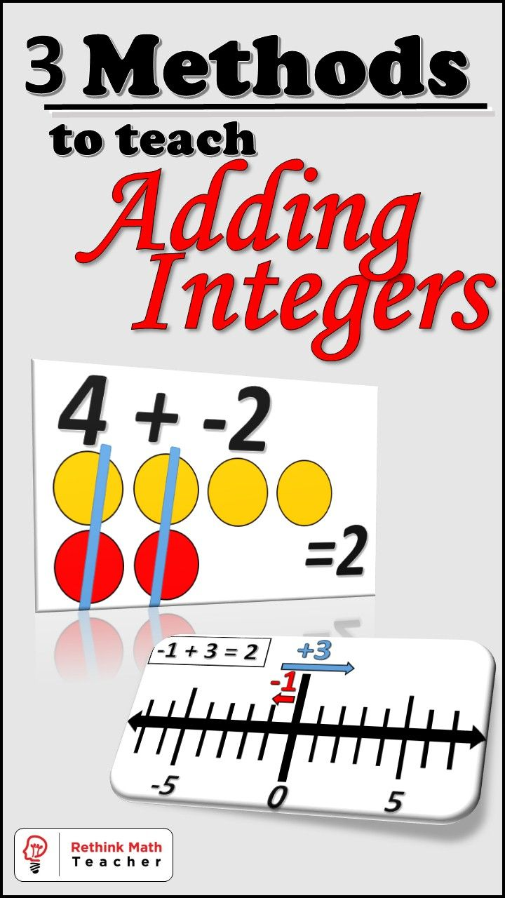 Pin On Adding And Subtracting Integers And Rational Numbers Adding integers super teacher