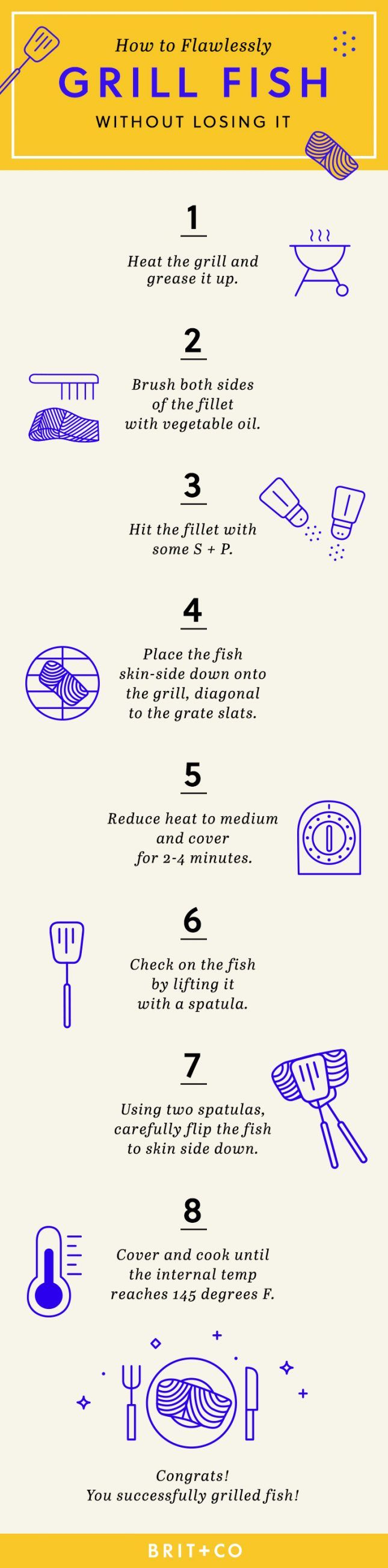 How to Flawlessly Grill Fish Without Losing It via Brit   Co