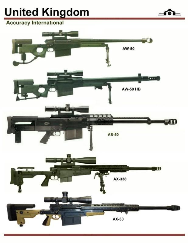 "Accuracy International Sniper Rifle 50 Caliber and Magnum 338. These guys are british and they created the rifle that previously held the world record for ""Longest Shot"""