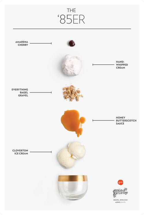 Perfect ice cream pairings