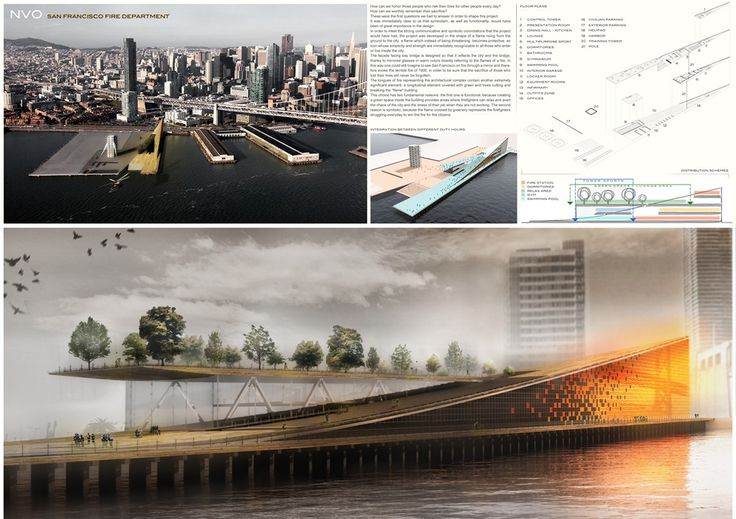 architecture competition for students and young graduates