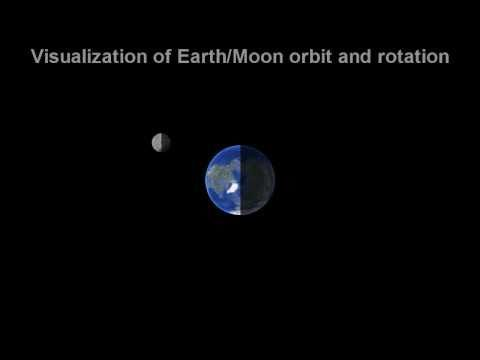 The Moon's orbit around Earth - YouTube  One of the reasons I like it is that it demonstrates visually that the moon rotates while it's orbiting.