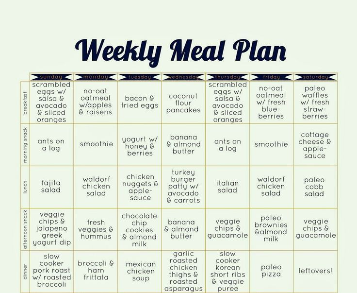 https://paleo-diet-menu.blogspot.com/ Candida Diet  Meal Plan, Recipes for Candida, Candidiasis Menu  Meals, Weekly Meal Planner