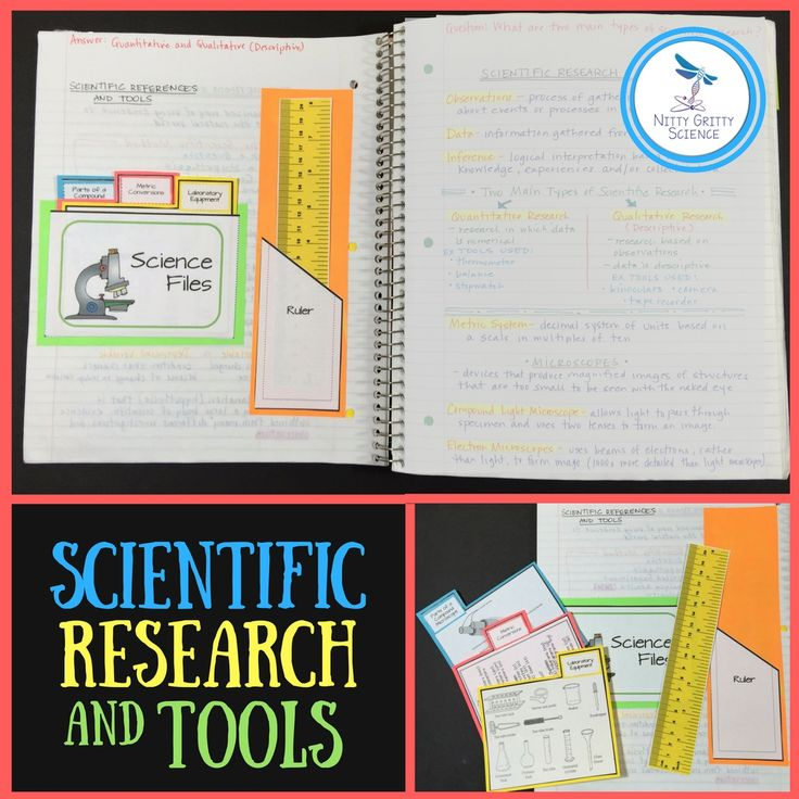 Intro to Life Science includes the following concepts: •The Science of Biology •Science Safety in the Lab •Scientific Research and Tools