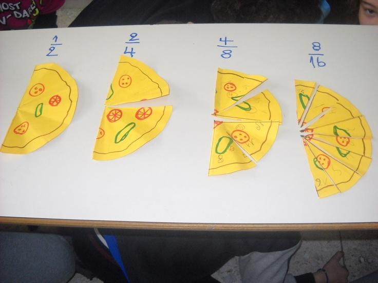 7ο Δημοτικό Σχολείο Χαϊδαρίου: Μαθαίνουμε τα κλάσματα!