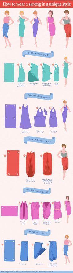 sarong infographics
