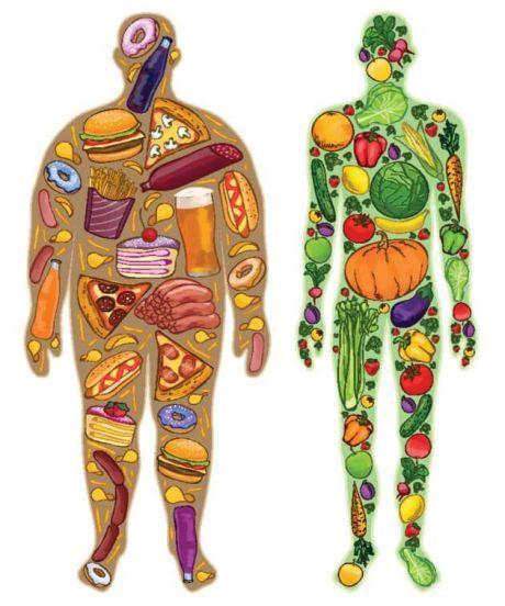 14 скрытых причин лишнего веса Знаете ли вы, что кроме переедания и отсутствия спорта к пополнению приводят и некоторые другие факторы – скрытые причины лишнего веса? Они заставляют вас неосознанно превышать рекомендованный калораж...