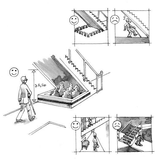 les 64 meilleures images propos de architecture r glementation accessibilit b timents d. Black Bedroom Furniture Sets. Home Design Ideas