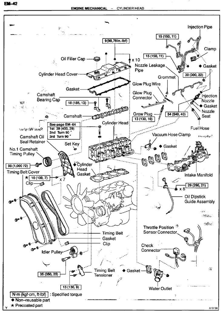 Service Manual for Toyota 1kzte Turbo Diesel Engine | 1KZ