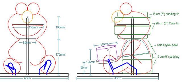 Elmo cake instructions! A 4-part tutorial from Zero Gravity