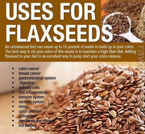 Daily supplementation of ground flaxseed can reduce estrogen levels. Reducing estrogen reduces risk of breast cancer.