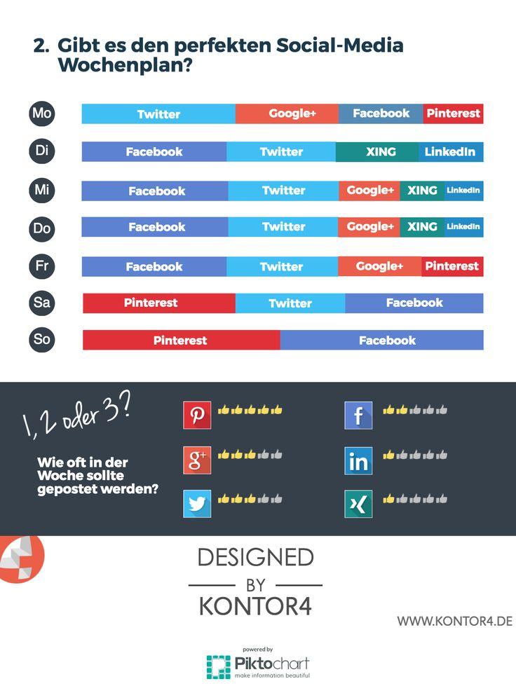 Infografik: Die besten Wochentage für Ihre Social Media Posts