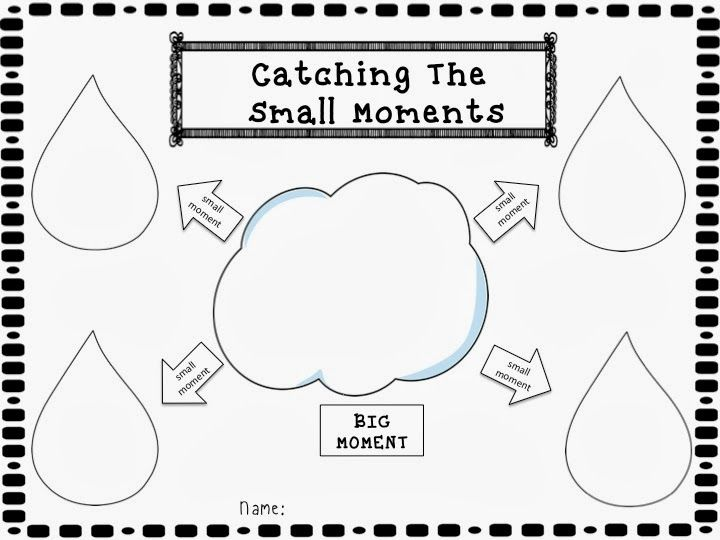 Writing About Small Moments VS. Big Moments with a great