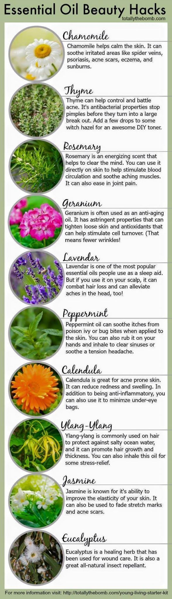 Essential oil for skin