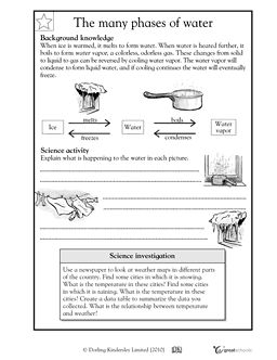 free matter worksheets | The many phases of water - Worksheets & Activities | GreatSchools
