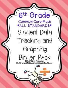 6th Grade Common Core Math Student Data Tracking Binder Pa