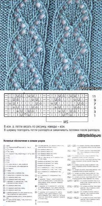 Схема для вязание спицами №4. Ажурная вязка. - Вязание спицами. Узоры