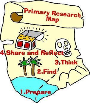 Research Prohttp://www3.sympatico.ca/sandra.hughes/sandra.hughes/research/default.htmlcess Helper-