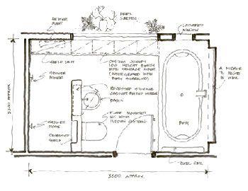 bathroom layout - Bathroom Design Layout Ideas