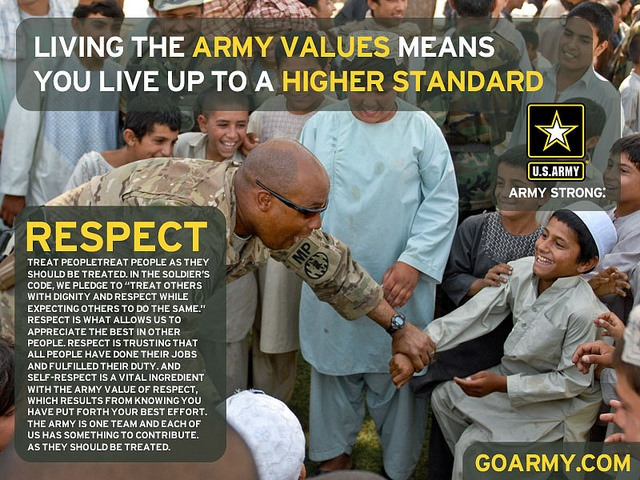 the army values The commitment the army demonstrates to its missions stems from its core values: (ldership) 1 loyalty 2 duty 3 respect 4 selfless service 5 honor 6 integrity 7 personal courage.