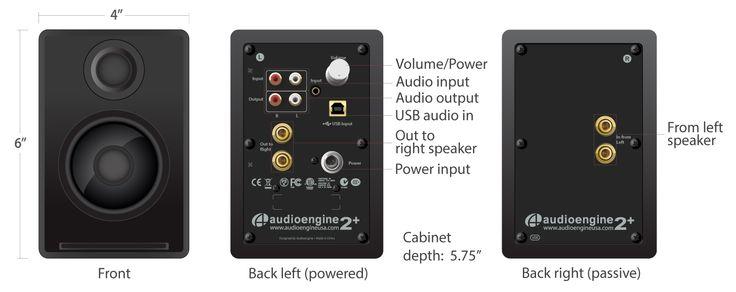 A2+ Powered Desktop Speakers, Black