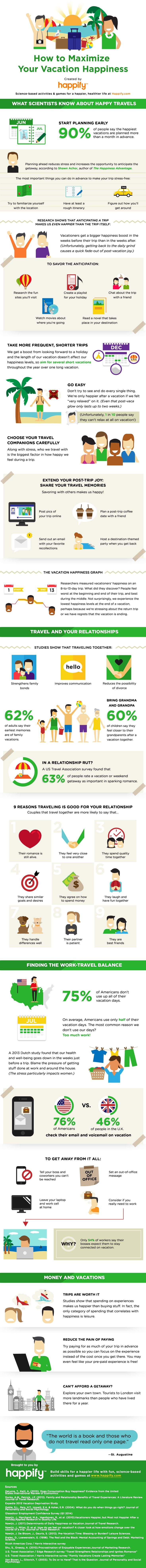 INFOGRAPHIC: 11 Secrets for a Happier Vacation, Backed by Science via @happifyhq.