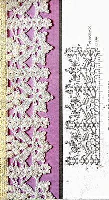 Pi di 25 fantastiche idee su bordi all 39 uncinetto su for Schemi bordure uncinetto per lenzuola