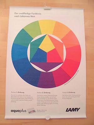 materialwiese: KOSTENLOS: Der Farbkreis nach Itten