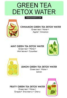 Detox water is a trend these days and a quicker way to stay hydrated along with getting all the nutrition and mineral benefits. Detox water is nothing but water infused with fruits, veggies, spices and all the other essential ingredients. Green tea is lon