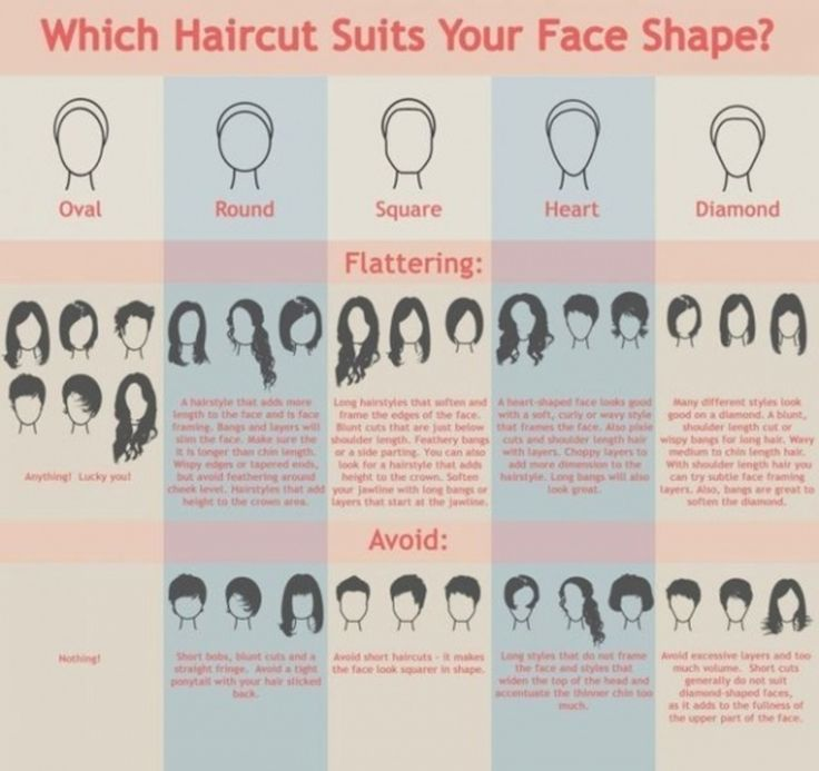 21 #Incredibly Useful Hair Charts That'll Change Your Life ...