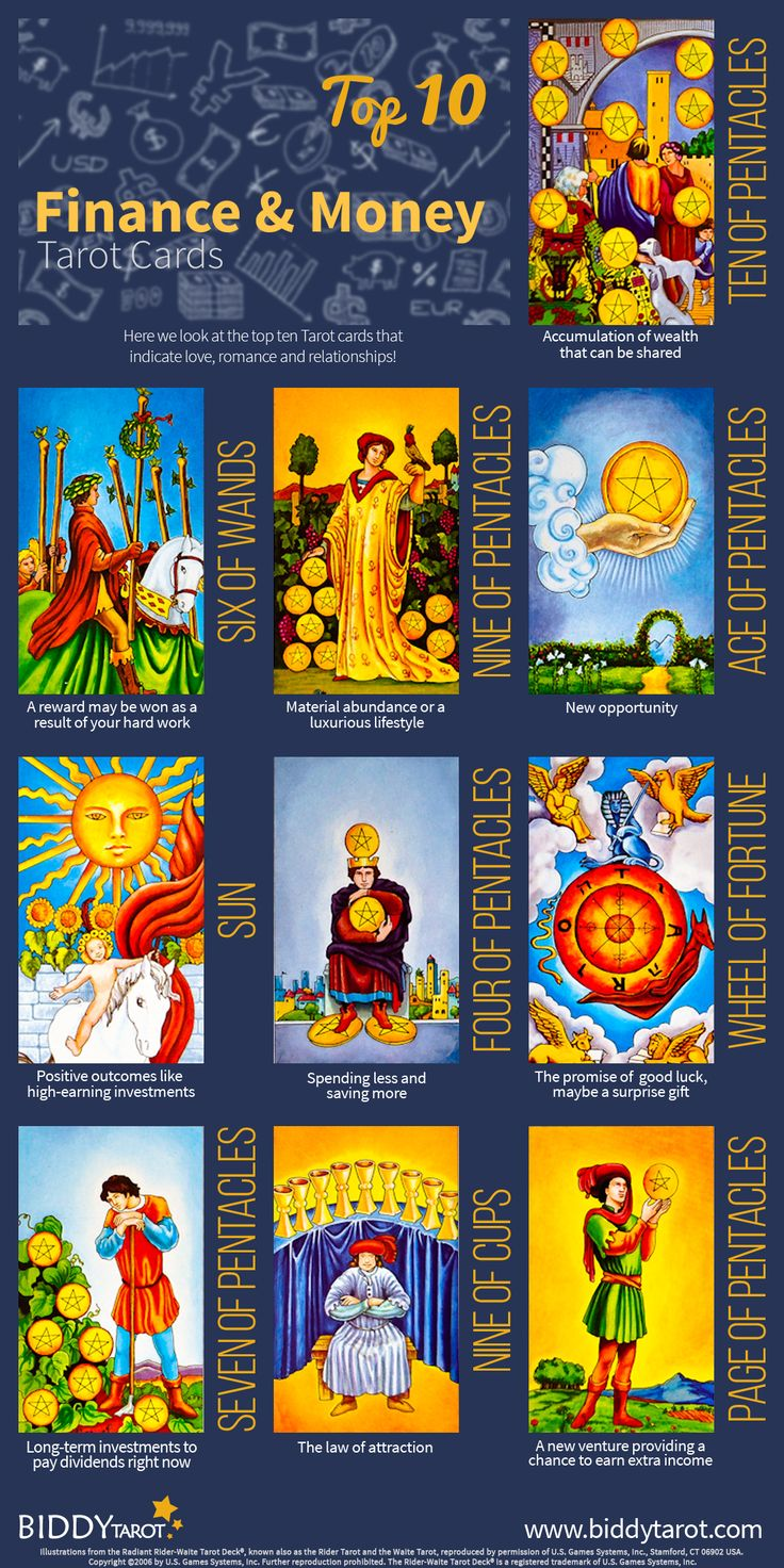 If you're setting up your own business, looking for a job or out to snag a promotion, these cards are a fabulous sign. When these #Tarot cards appear in a reading, abundance is on the way! Download your free copy of my Top 10 Tarot Cards for love, finances, career, life purpose and so much more at http://www.biddytarot.com/admin/top-10-tarot-cards-ebook. It's my gift to you!