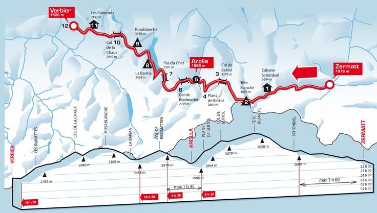 parcours patrouille des glaciers 2012  www.pdg.ch