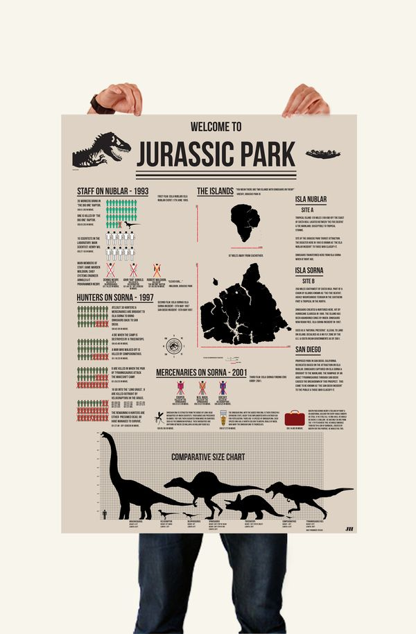 Welcome to Jurassic Park: Data Visualisation by Joshua Hall, via Behance