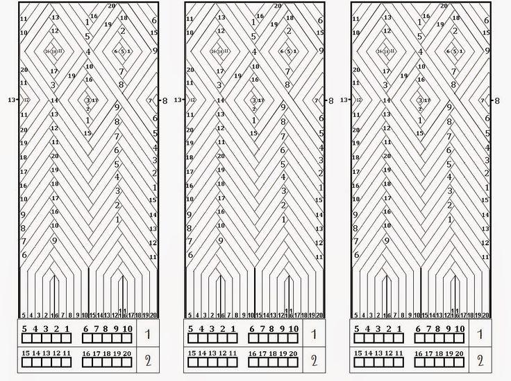 HandMade: Plantilla para diseño de fajon wayuu