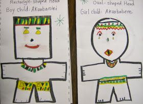 In celebration of Black History month, second graders are studying African art from Ghana. The Akan tribe creates akuaba dolls out of cla...