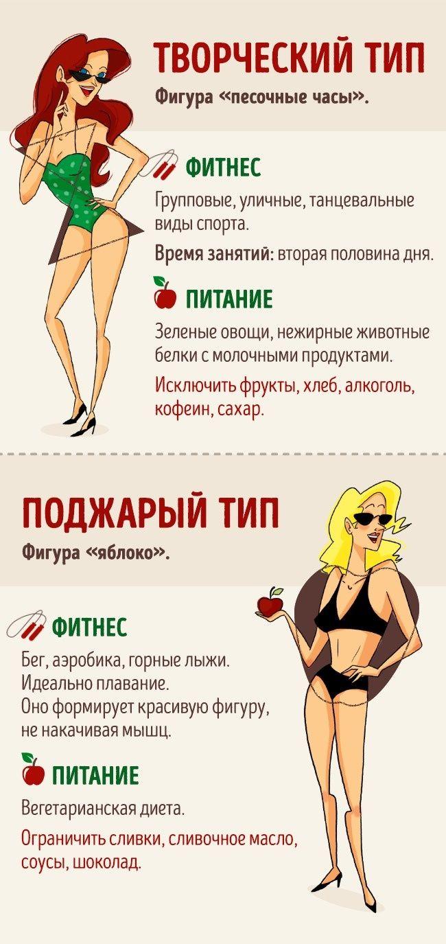 Как быстро похудеть по типу фигуры