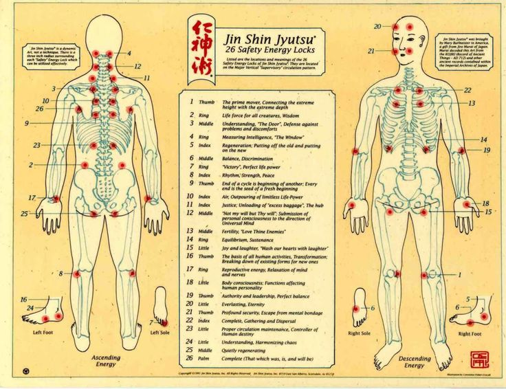 Jin Shin Jyutsu - 26 safety energy locks