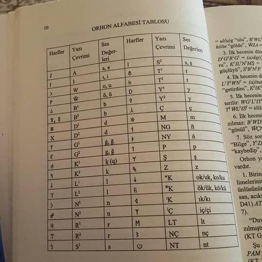 Orhun alfabesi