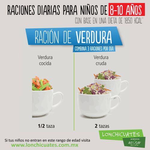 Raci n de verdura lonchicuates porciones raci n nutrici n salud alimentaci n alimentos - Alimentos ricos en fibra para ninos ...