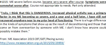 Long-term negative experience of #GradedExerciseTherapy from ME Association 2015 #MEcfs CBT/GET/Pacing survey  http://www.meassociation.org.uk/2015/05/23959