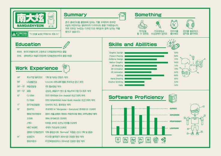 Résumé , 이력서 (2014) - 디지털 아트, 브랜딩/편집