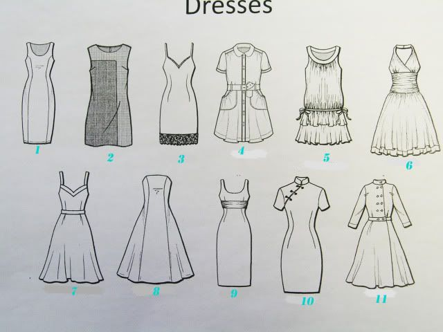 Can you name the Different Dress Styles from the given images     Can you name the Different Dress Styles from the given images       Fashion  ideas   Pinterest   Fashion design  Fashion vocabulary and Fashion